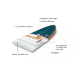 nsp-surfboards-cocoflax-dream-rider-board-construction