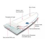 nsp-surfboards-e-plus-funboard-board-construction